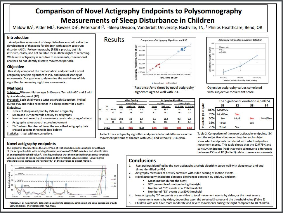 peterson sleep conference poster