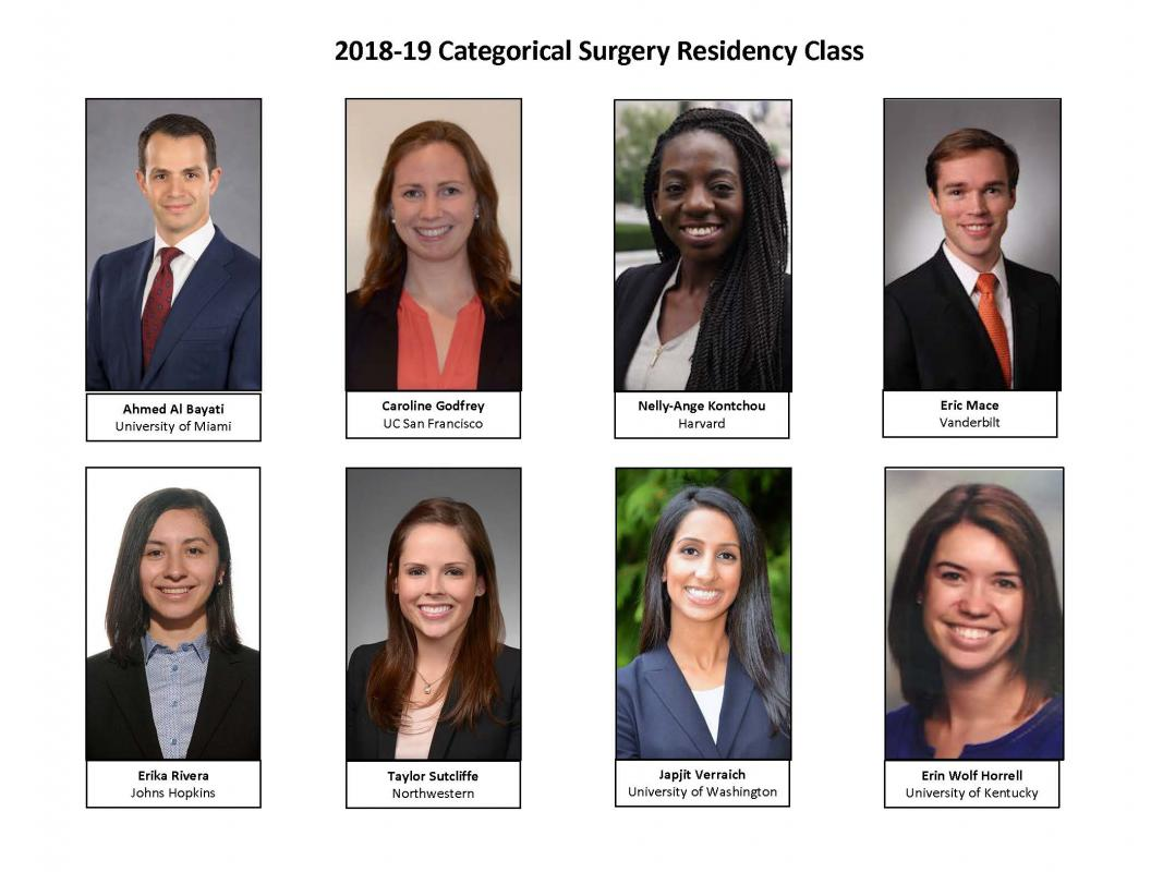 General Surgery Residency - 2018-2019 Categorical Surgery