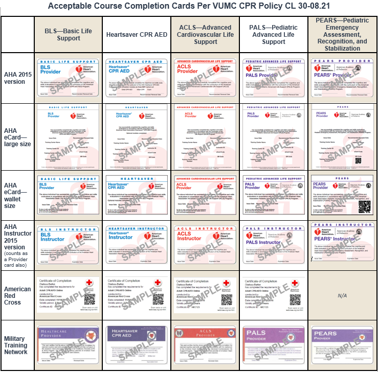 Acceptable Course Completion Cards