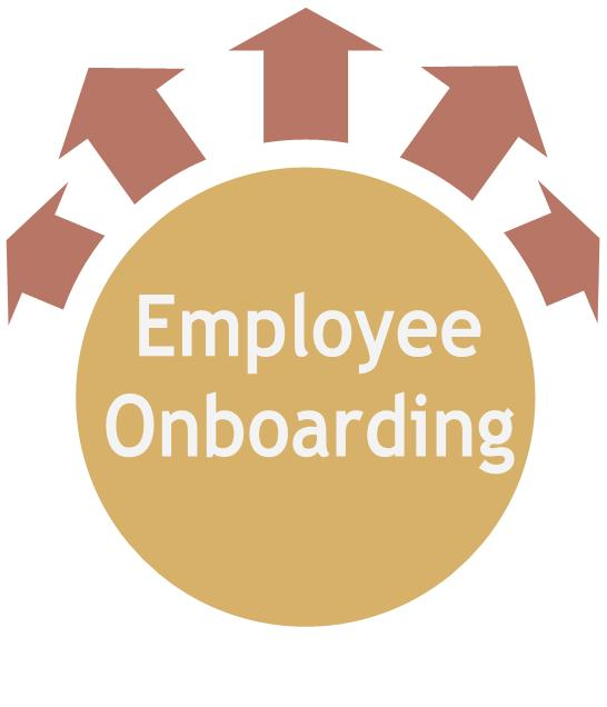 Employee Onboarding is comprised of several stages.