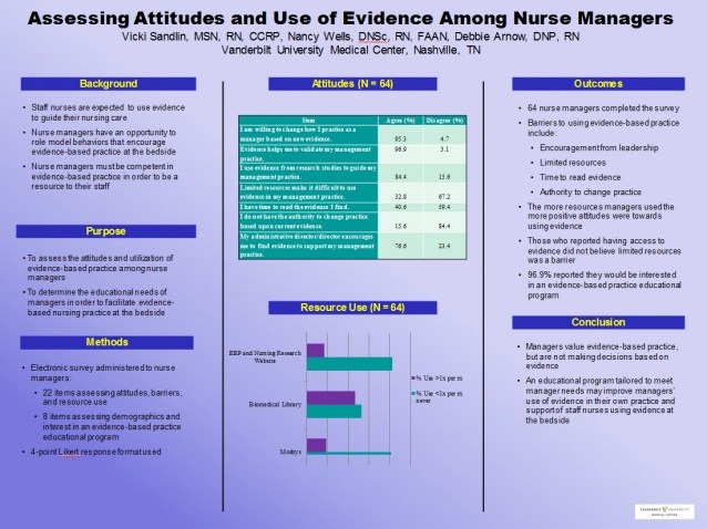 evidence based practice and applied nursing research task 1 Nursing evidence-based practice findings of evidenced based practice have to be disseminated to ensure that innovations for practice are replicated or applied in other settings by stakeholders in the health fraternity and healthcare professionals (forsyth, wright, scherb & gaspar, 2010.