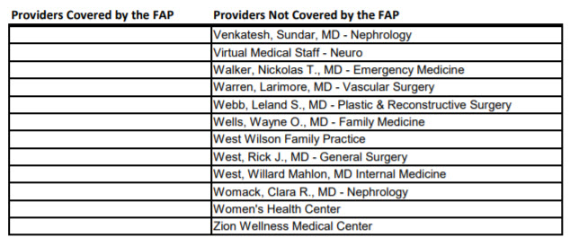 Providers covered by the FAP