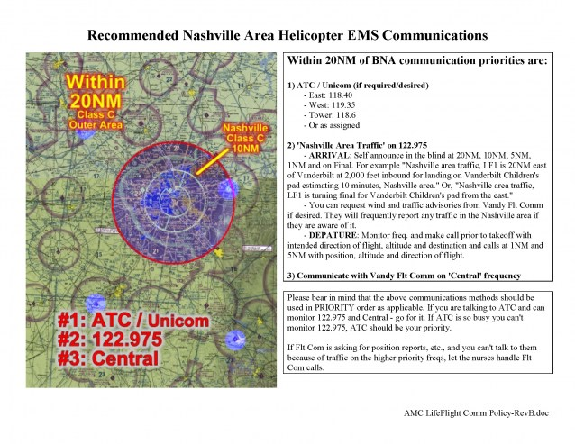 Recommeded Nashville Area Helicopter EMS Communications map