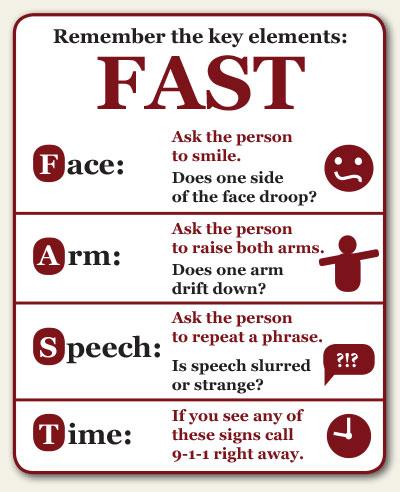 FAST stroke criteria
