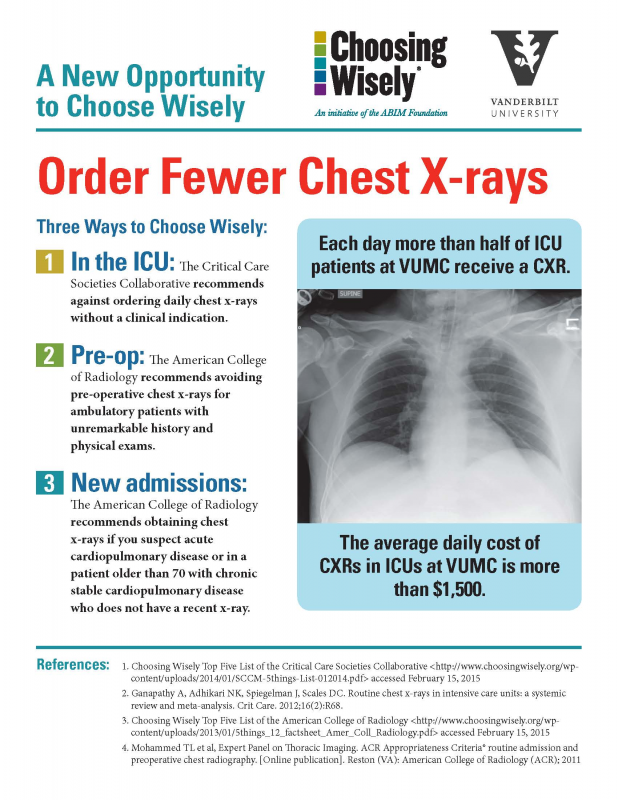 Chest XRAY Poster 1